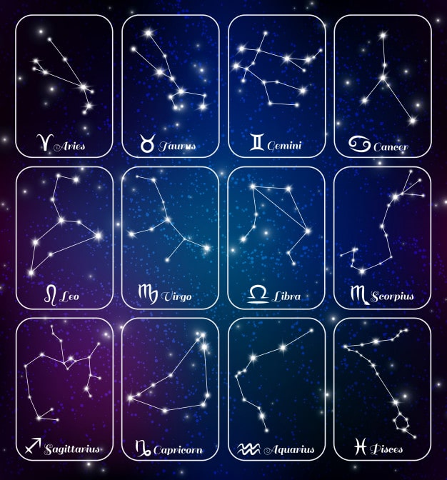How to Choose a Career according to Astrology?