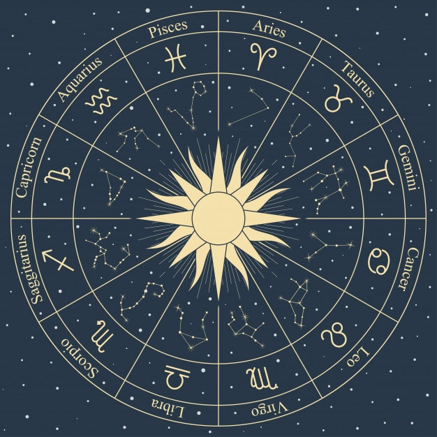 How To Use Astrology In Daily Life?
