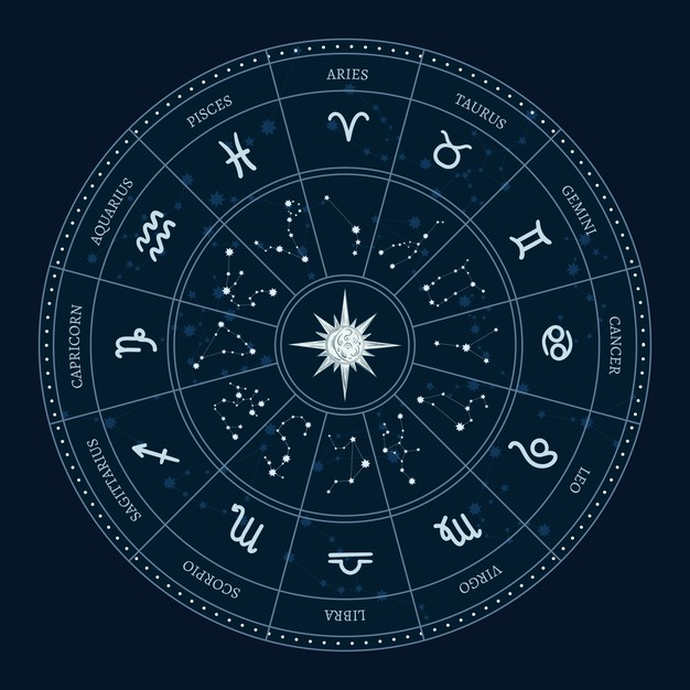 The Purpose of Astrology